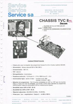 11-tvc8-secam-tvc-philips-1980.jpg