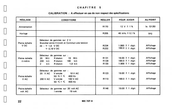 Mx 727a calibration