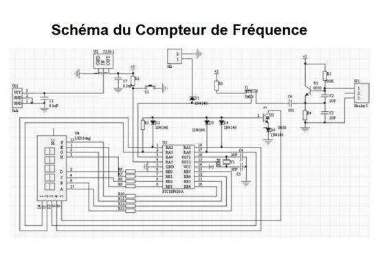 Schema frequencemetre gris